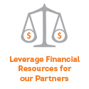 Leverage Financial Resoy
